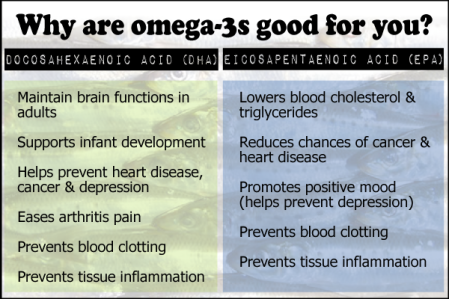Omega3-healthfacts