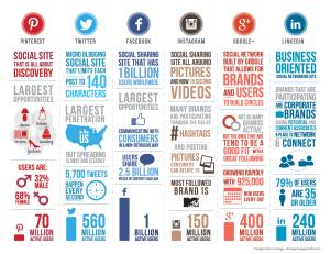 2014-07-03-socialmedianetworks