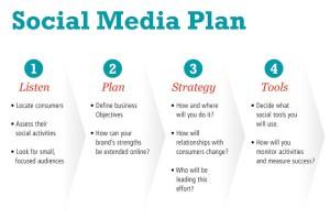 social_media_plan
