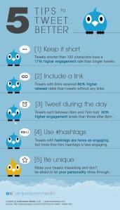 Twitter-Infographic-5-Tips-to-Tweet-Better